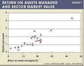 Asset-Productivity-1