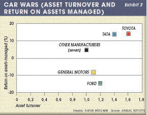 Asset-Productivity-2