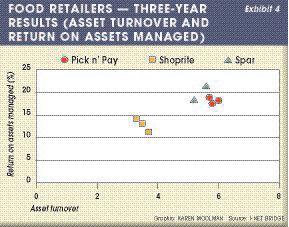 Asset-Productivity-4