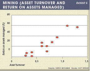 Asset-Productivity-5