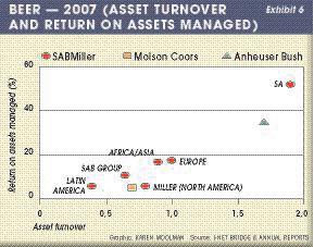 Asset-Productivity-6