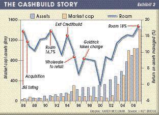 Cashbuild-2
